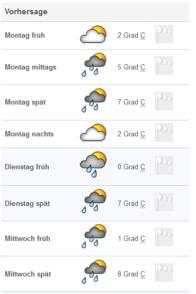 Zum Frösteln: Die Vorhersage des Deutschen Wetterdienstes (DWD) für die kommenden Tage. Foto: DWD